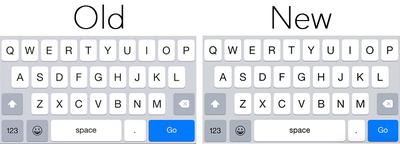 iOS 8.3 Keyboard