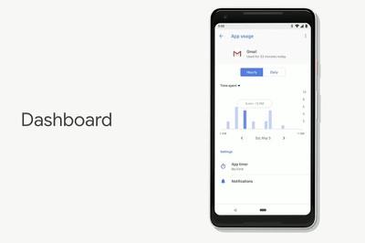 androiddashboard