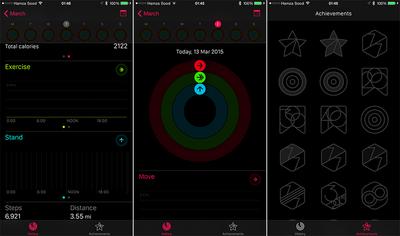 Activity iOS 8.2