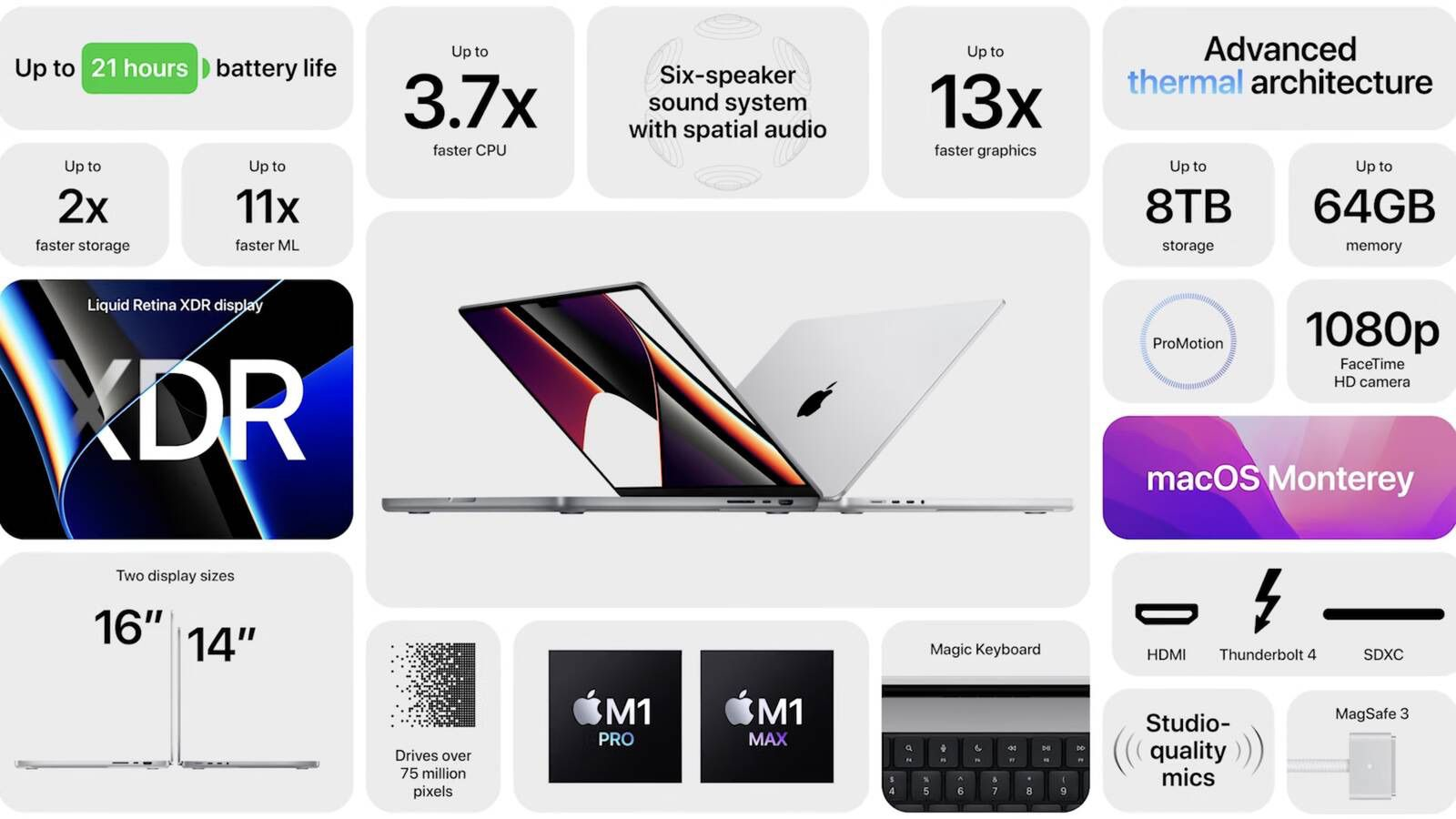 New MacBook Pros Offer Up to 10 Hours Longer Battery Life Than Prior-Generation