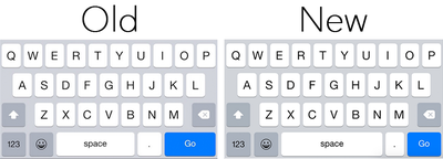 iOS 8.3 Keyboard