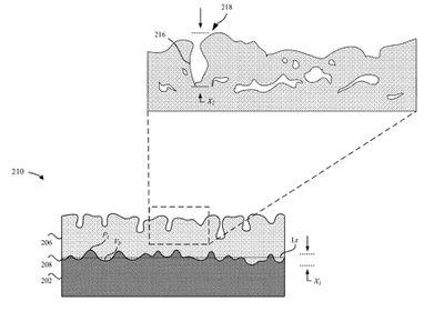 titanium patent finish
