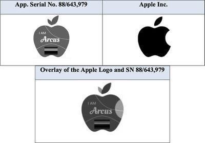 georgette logo dispute comparison