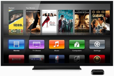 apple tv 2012