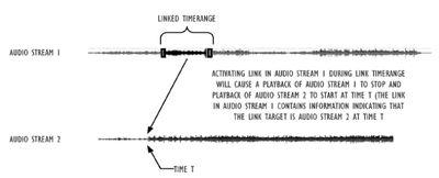 hyperlink_patent1