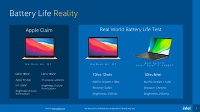 Διαφάνεια Intel M1 3