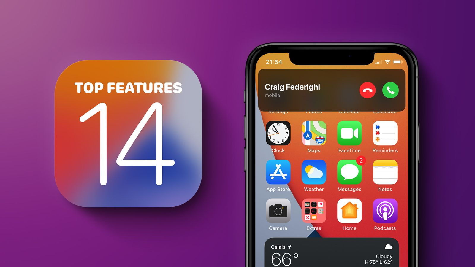 Top Ios 14 Features Compact Phone Calls Back Tap Widgets App Library And More Macrumors