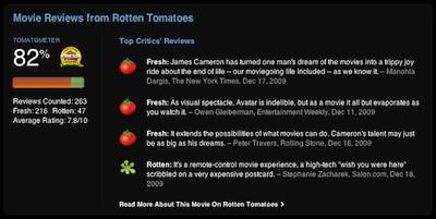 113047 avatar rotten tomatoes itunes