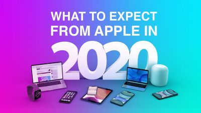 Expect 2020