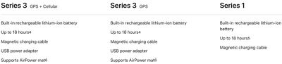 series3airpoweronly