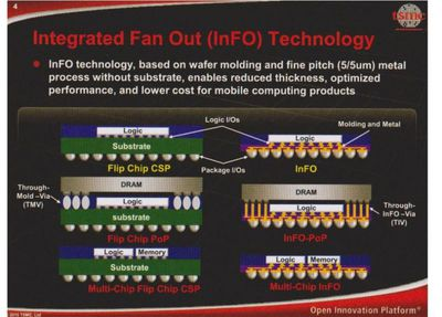 TSMC InFO jpg