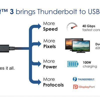 Thunderbolt 3 Intel