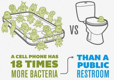 iphonebacteria