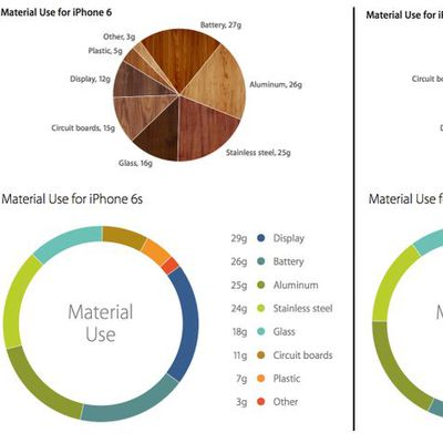 iPhone 6 vs 6s Material Breakdown