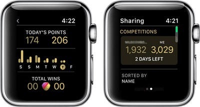 applewatchcompetitionstatus