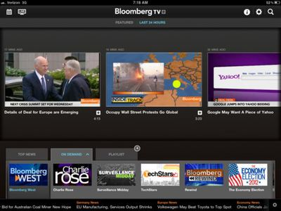 bloomberg tv ipad