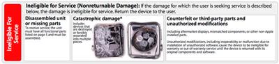 Ineligible Warranty Apple Watch