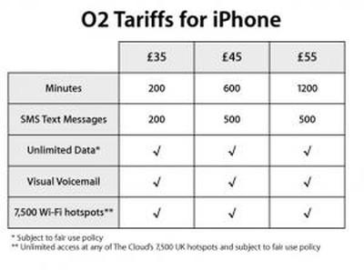 tariffs 300