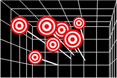 i3d targets