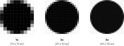 apple hig 1x 2x 3x