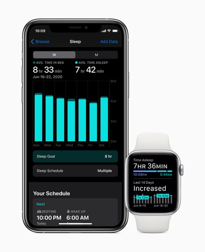 Apple watch watchos7 sleep health app 06222020