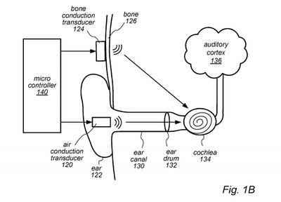 36884 68955 apple patents bone conduction 1 xl