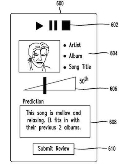 145005 audio track performance prediction