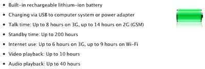 iphone 4s battery specs