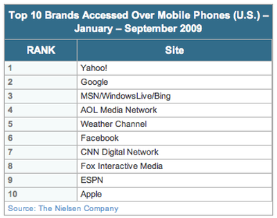 140800 nielsen top us mobile brands 2009