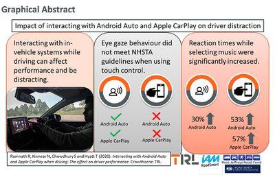 carplayreactiontime2