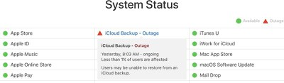 systemstatusicloudoutage