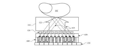 off axis under display fingerprint scanner patent