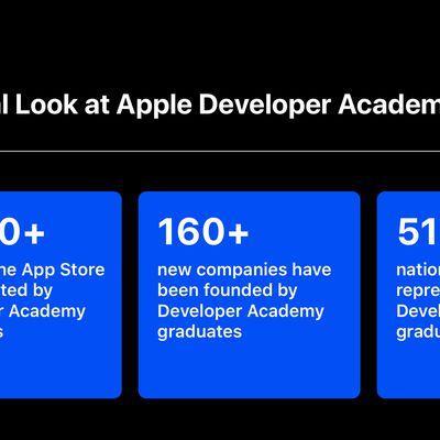 apple wwdc app developer academy global stats