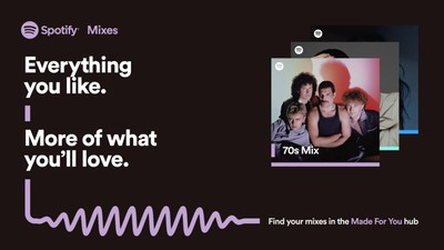 spotify personalized mixes