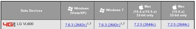 141714 verizon lg vl600 software