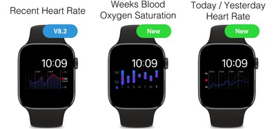 heart analyzer watch