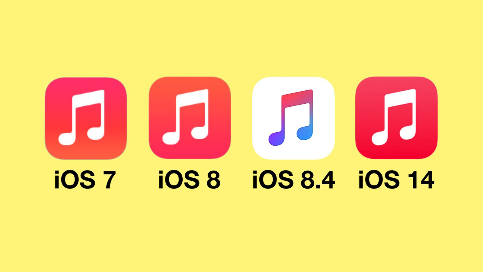 iOS Music Compared Feature 1.'