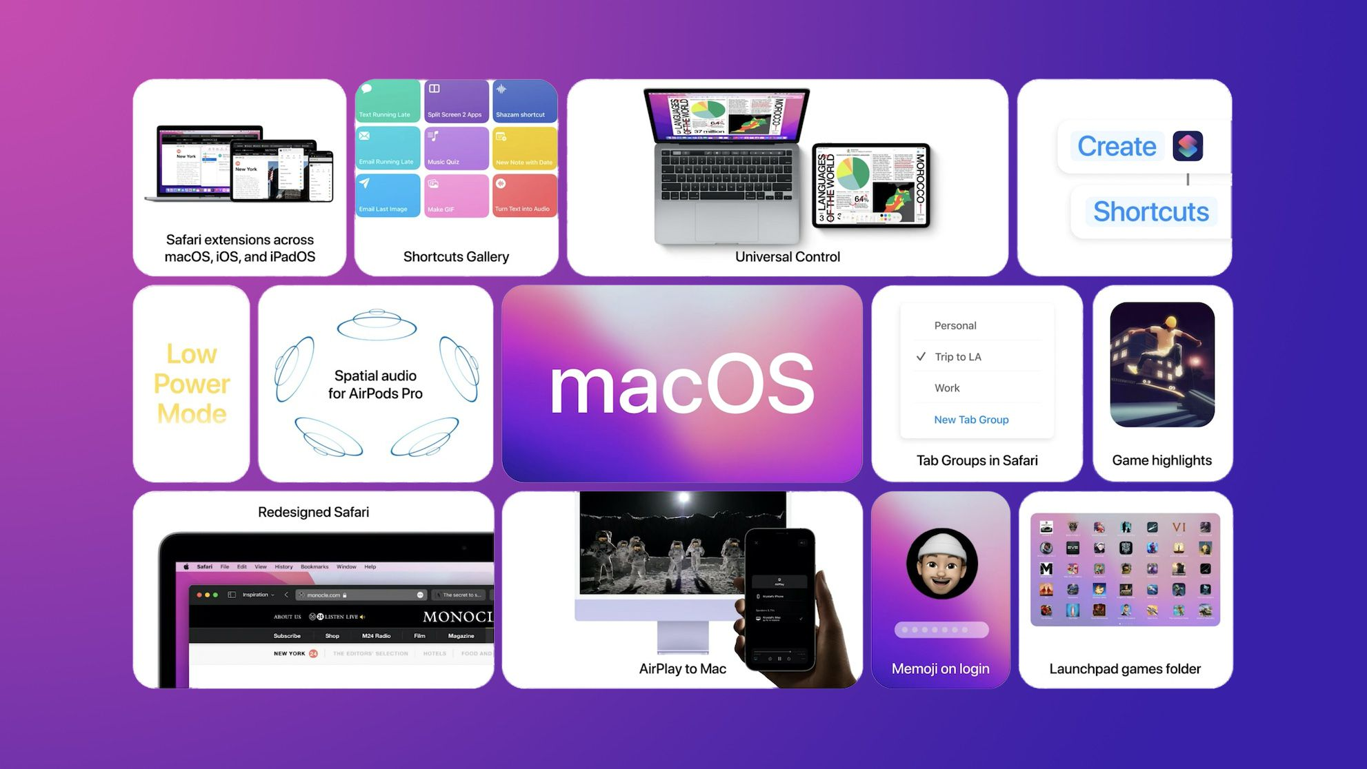 Apple Releases Second Public Beta of macOS 12 Monterey