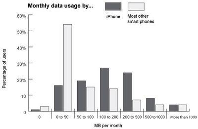 151321 validas data usage