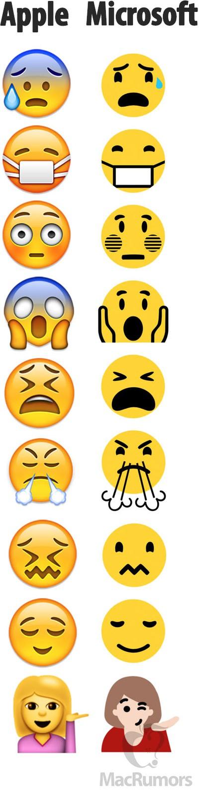 Apple vs Microsoft Emojis