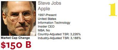 132223 jobs harvard business review