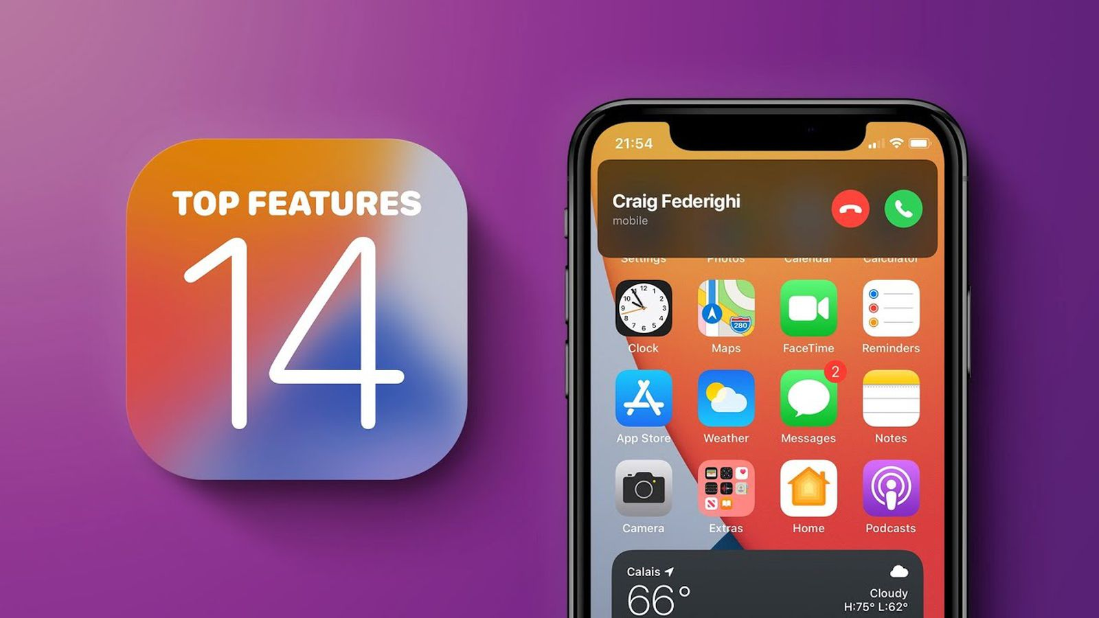 iOS 14: All the New Features With Guides and How Tos - MacRumors