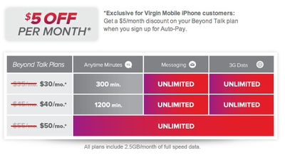 virgin_mobile_iphone_plans