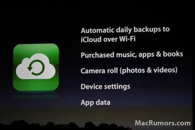 iCloud Backup details