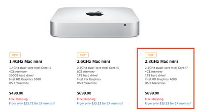 2012 Mac Mini Apple Online Store