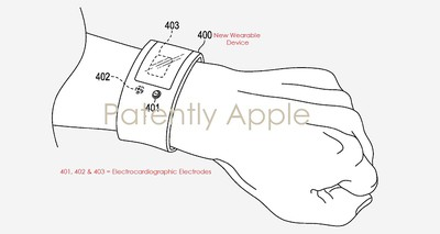 heart wearable patent