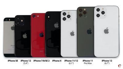 iphone 12 compared fullsize