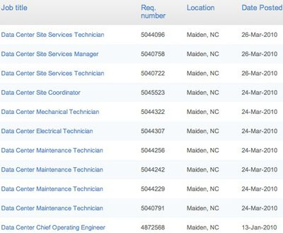 103650 maiden job listings