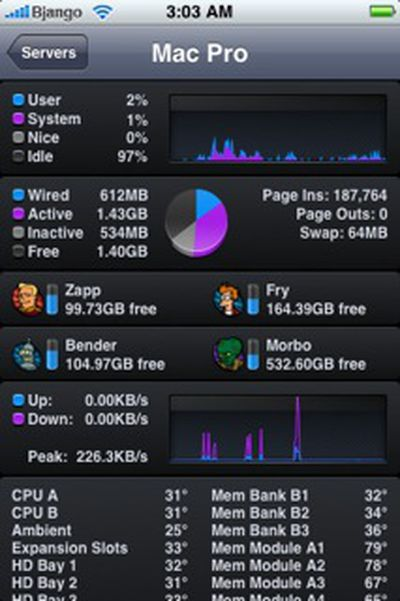 155110 istat mac
