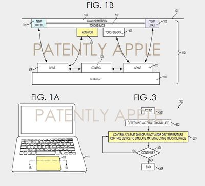 Touch surface texture patent